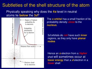 Subtleties of the shell structure of the atom