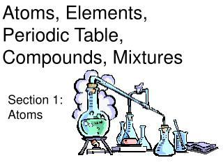Atoms, Elements, Periodic Table, Compounds, Mixtures
