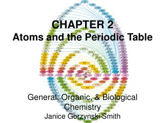 CHAPTER 2 Atoms and the Periodic Table General, Organic, & Biological Chemistry Janice  Gorzynski Smith