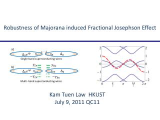 Robustness of Majorana induced Fractional Josephson Effect