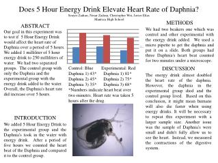 Does 5 Hour Energy Drink Elevate Heart Rate of Daphnia? Seayer Zadran, Nesar Zadran, Christopher Wei, Javier Elías  Man