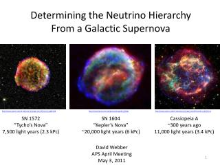 Determining  the Neutrino  Hierarchy From a Galactic Supernova
