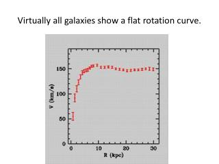Virtually all galaxies show a flat rotation curve.