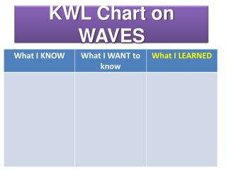 KWL Chart on WAVES