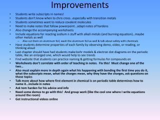 Improvements