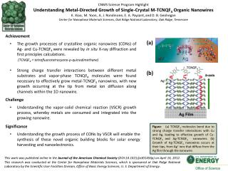 CNMS Science Program Highlight Understanding  Metal-Directed  Growth of Single-Crystal M-TCNQF 4  Organic Nanowires