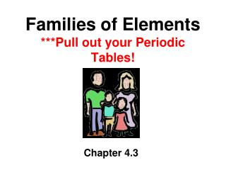 Families of  Elements ***Pull out your Periodic Tables!