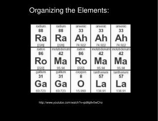 Organizing the Elements: