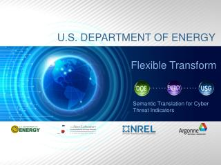 Flexible Transform