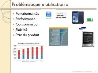 Problématique «utilisation»