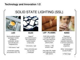 Technology and Innovation 1/2