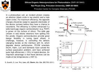 Silicon/organic