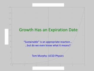 Growth Has an Expiration Date