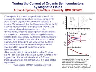 Tuning the Current of Organic Semiconductors  by Magnetic Fields  Arthur J.  Epstein , Ohio State University, DMR  0805