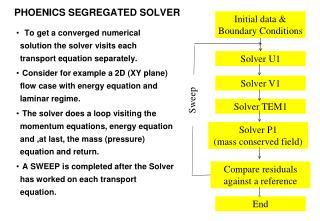 PHOENICS SEGREGATED SOLVER