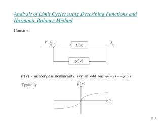 analysis of limit cycles using describing functions and harmonic balance method