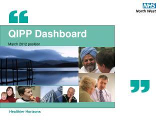 QIPP Dashboard