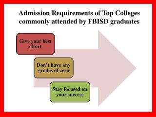 Admission Requirements of Top Colleges       commonly  attended by  FBISD  graduates