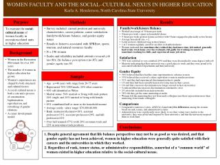 WOMEN FACULTY AND THE  SOCIAL–CULTURAL  NEXUS IN HIGHER EDUCATION Karla A. Henderson, North Carolina State University