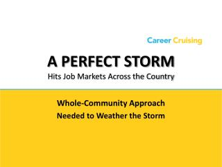 A PERFECT STORM Hits Job Markets Across the Country