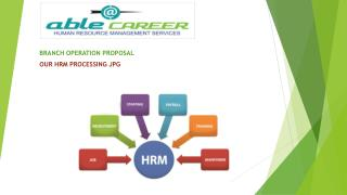 BRANCH OPERATION PROPOSAL OUR HRM PROCESSING JPG