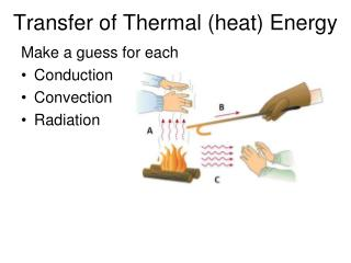 Transfer of Thermal (heat) Energy