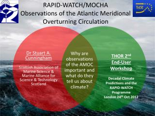 RAPID-WATCH/MOCHA Observations of the Atlantic Meridional Overturning Circulation