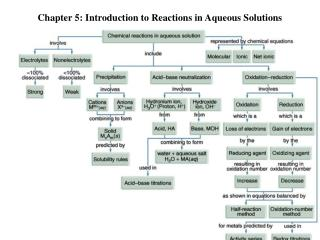 chapter 5: introduction to reactions in aqueous solutions