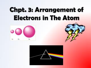 Chpt. 3: Arrangement of Electrons in The Atom