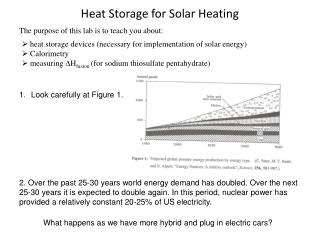 Heat Storage for Solar Heating