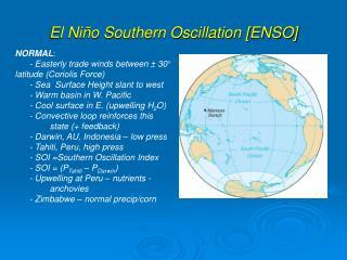 El Niño Southern Oscillation [ENSO]