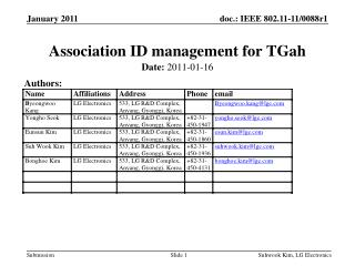 Association ID management for  TGah