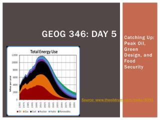 GEOG 346: Day 5