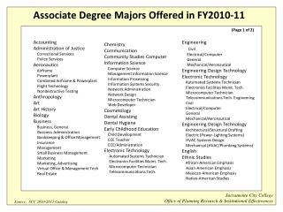 Associate Degree Majors Offered