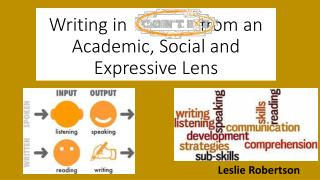 Writing in                from an Academic, Social and Expressive Lens