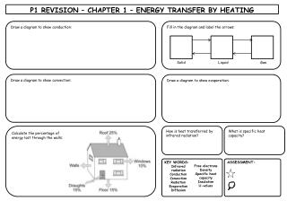 P1  REVISION – CHAPTER  1  –  ENERGY TRANSFER BY HEATING