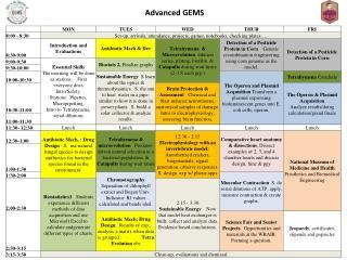Advanced GEMS