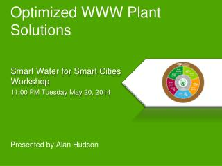 Optimized WWW Plant Solutions