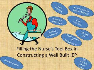 Filling the Nurse's Tool Box in Constructing a Well Built IEP