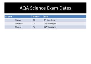 AQA Science Exam Dates