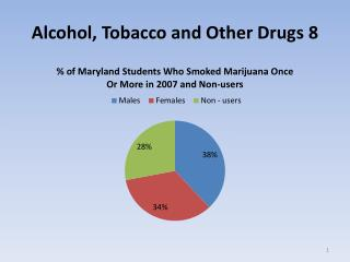 Alcohol, Tobacco and Other Drugs 8