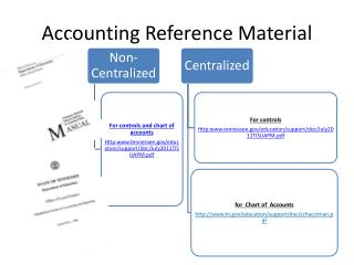 Accounting Reference Material