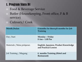 1. Program  Stara  D1 Food & Beverage Service
