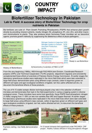 Biofertilizer Technology in Pakistan Lab to Field: A success story of Biofertilizer Technology for crop nutrients in Pa