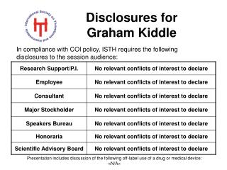 Disclosures  for Graham Kiddle