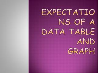 Expectations of a data table and  Graph