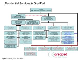 Residential Services & GradPad