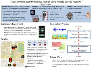 Mobile Phone based Inference Models using People-centric Features Nicholas D. Lane