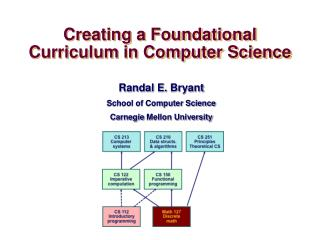 Creating a Foundational Curriculum in Computer Science