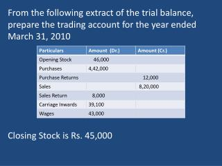 From the following extract of the trial balance, prepare the trading account for the year ended March 31, 2010 Closing